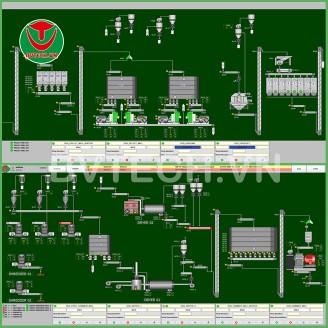 Dây chuyền sản xuất viên gỗ nén 20TPH nhà máy TTJ Thailand