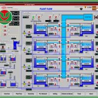 SCADA – Dây chuyền xử lý nước công suất 100.000CPD